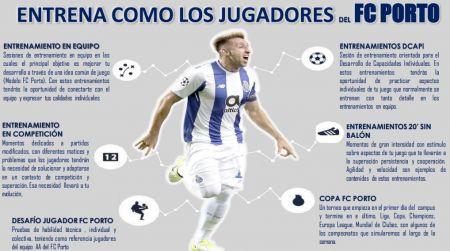 Campus Intensivo Verano 2019 FC Porto Dragon Force - Campus de Fútbol